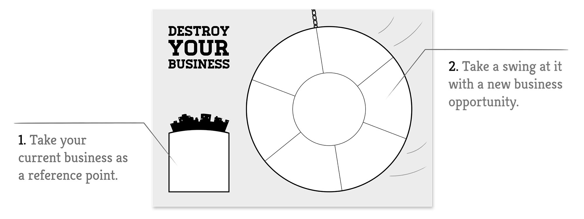 Destroy Your Business Canvas